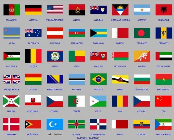 Hangi Ülke Ne Zaman Kuruldu
