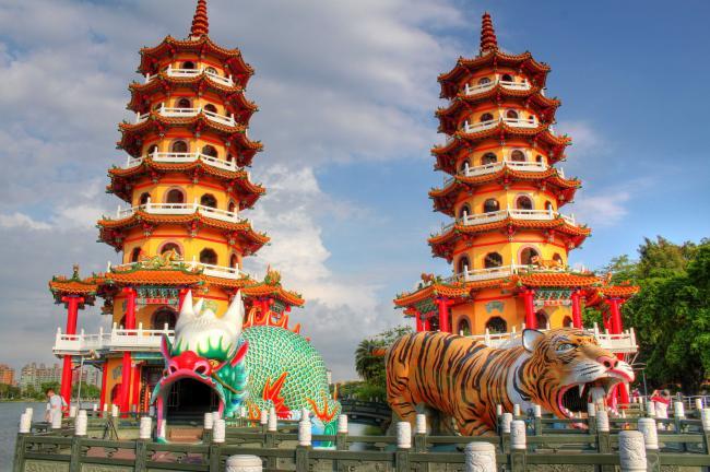 Tayvan'ın başkenti, şehirleri ve bölgeleri