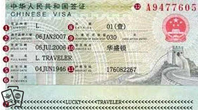 Çin Vizesi İçin Gerekli Evraklar ve Nasıl Alınır