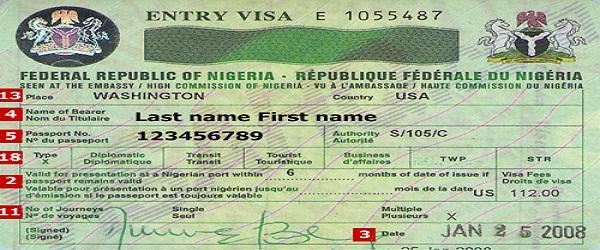 Nijerya Vizesi İçin Gerekli Evraklar ve Nasıl Alınır?