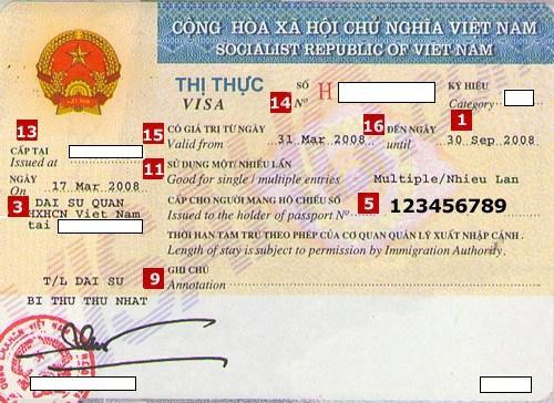 Vietnam Vizesi İçin Gerekli Evraklar ve Nasıl Alınır?