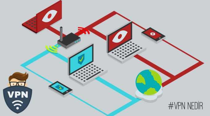 VPN Nedir, Ne demek, Nasıl kurulur ve Güvenli mi?